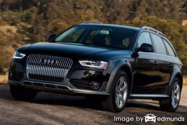 Insurance rates Audi Allroad in Austin