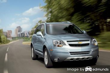 Insurance quote for Chevy Captiva Sport in Austin
