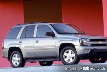 Insurance rates Chevy TrailBlazer in Austin
